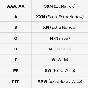 Allen Edmonds Size Chart