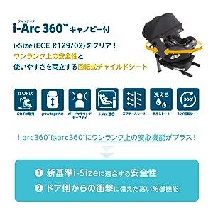i-size 2