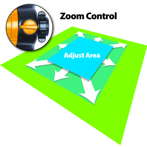 Zoom Flow Control infographic