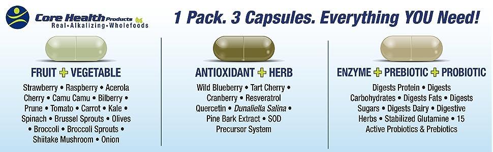 Amazon.com: Básicos de salud Productos Básicos de salud Pack ...