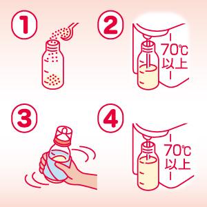 哺乳瓶 調乳