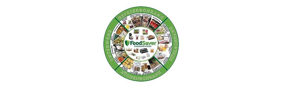 Amazon.de: Foodsaver FSR2802-I Vakuum-Rollen 2 Stück