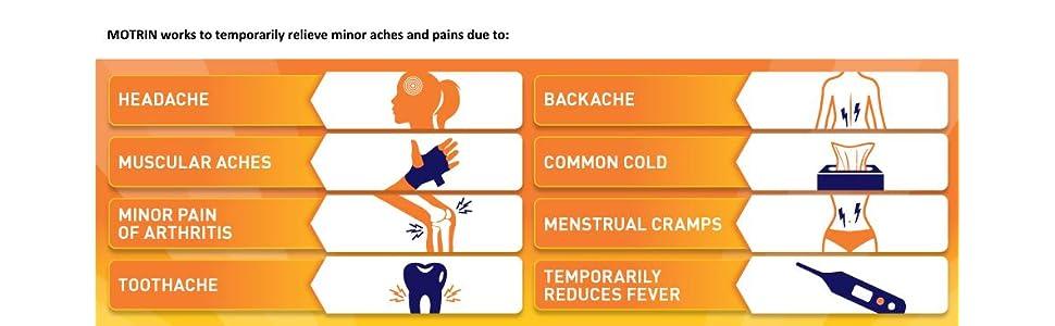 Headaches, muscular aches, arthritis, toothache, backache, common cold, menstrual cramps, fever