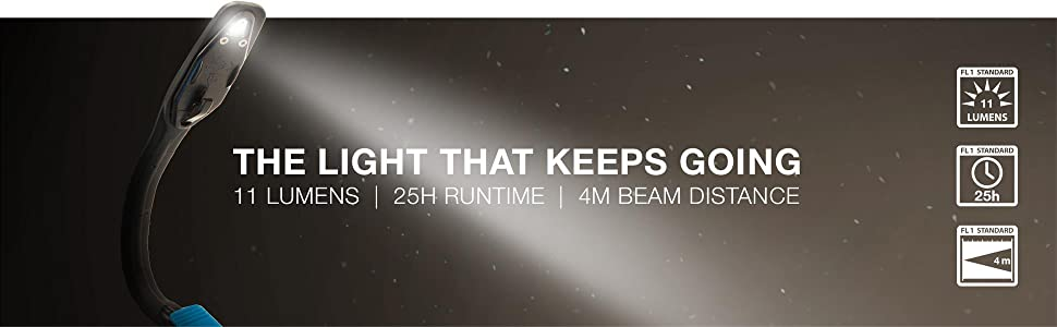 The light that keeps going. 11 lumnes. 25 hour runtime. 4m beam distance