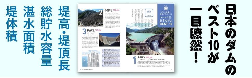 ダム 総貯水容量 堤体積 湛水面積 堤高・堤頂長