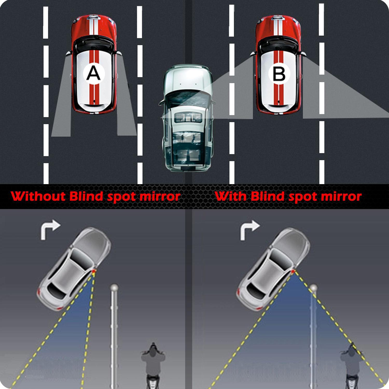 Slim Square 360 Degree Rotate Sway Adjustabe Blind Spot