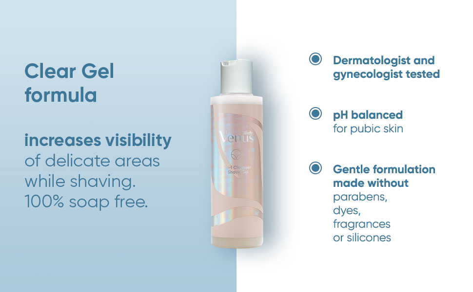 Clear Gel formula. Increases visibility of delicate areas while shaving 100% soap free