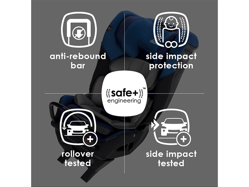 Safe+ engineering