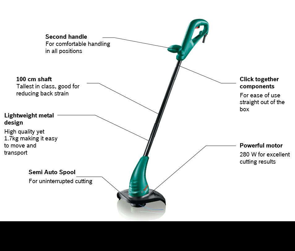 bosch art 23 sl electric grass trimmer with cutting diameter 23 cm diy tools. Black Bedroom Furniture Sets. Home Design Ideas