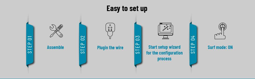 Router, 750 Mbps Router, High end router, high end router