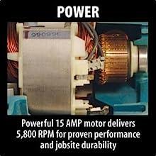 power motor performance