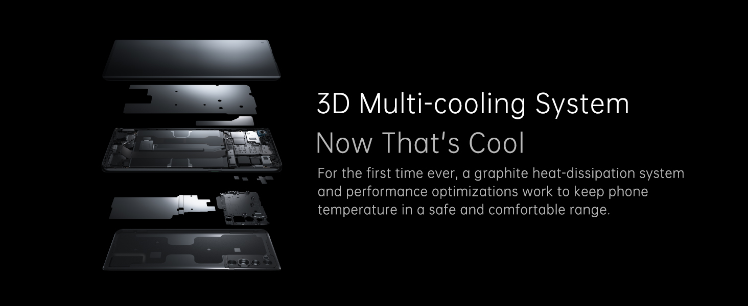 3D Multi-Cooling