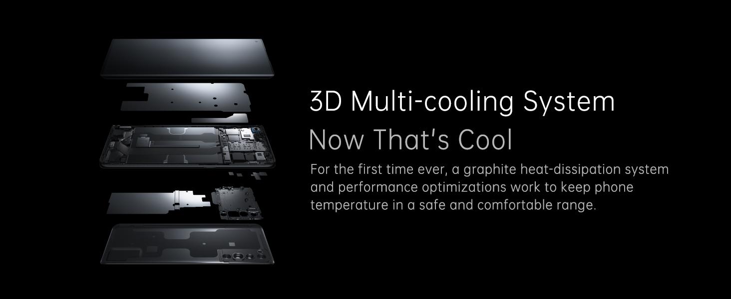3D Multi-Cooling