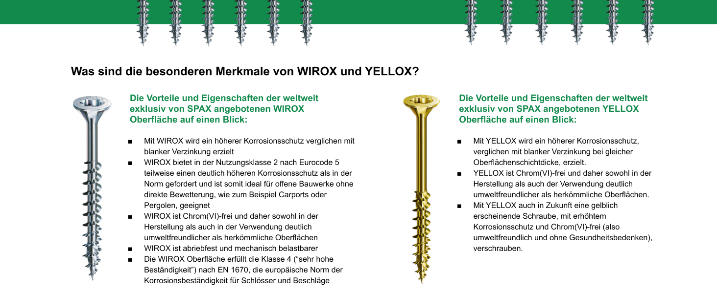 YELLOX A2L T-STAR plus gelb verzinkt 1000 St/ück 4,0 x 30 mm 0191020400305 SPAX Universalschraube 4CUT Senkkopf Teilgewinde
