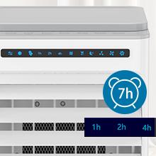 Enfriador de Aire Grande,Aire Acondicionado,Climatizador evaporativo 4 en 1 Enfría Ventilador Humidifica Ion negativo,3 Modos,1-7 H Temporizadores,con Ruedas y Control remoto 65W, 400m³/h, 5L: Amazon.es: Hogar