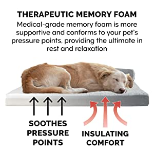 foam; support; orthopedic; memory; insulated; self warming; pressure points