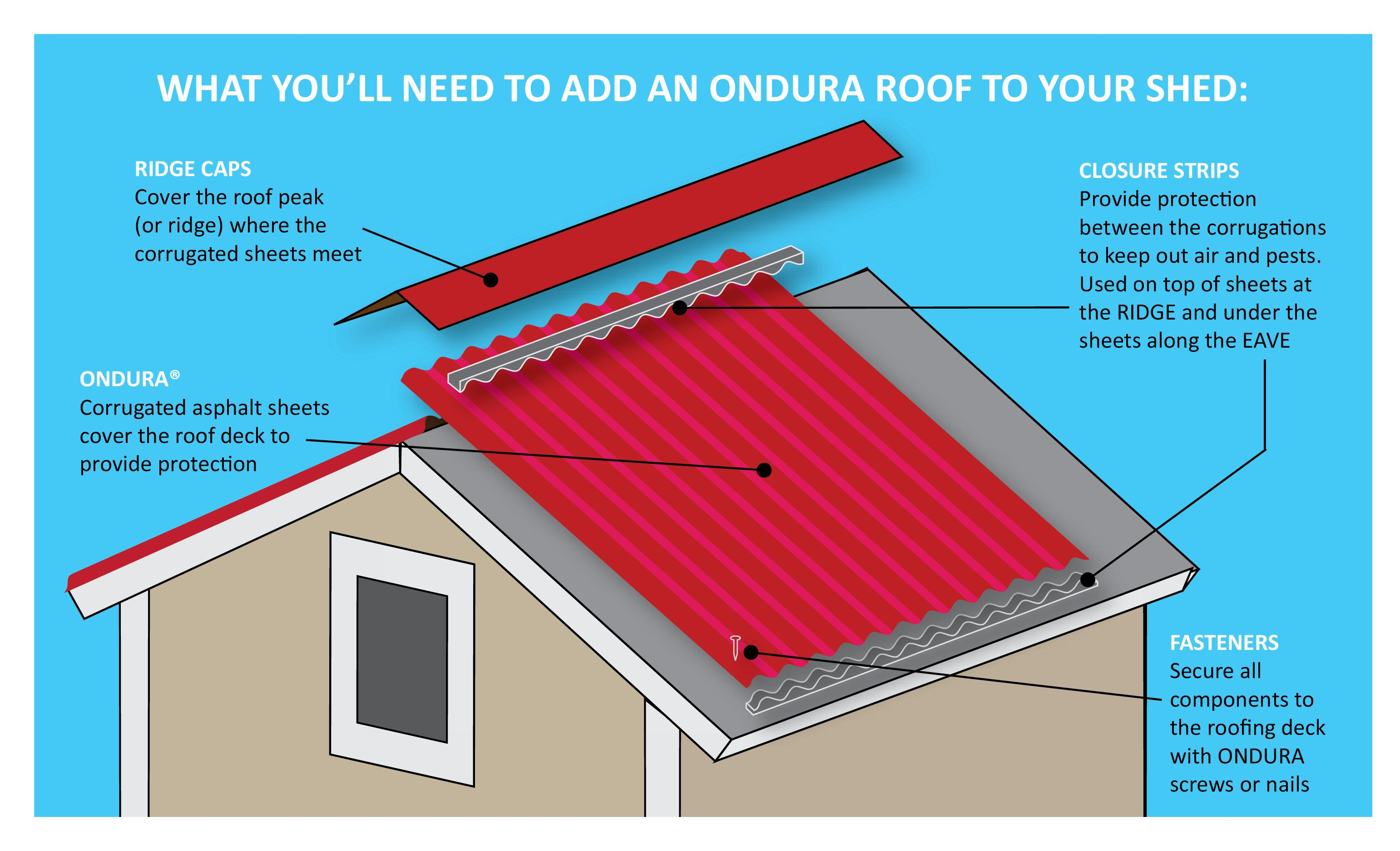 Ondura 100 Corrugated Asphalt Roofing 10 Pack Gray