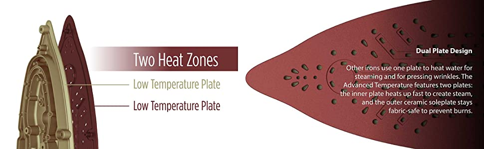 two sole plate, fabric safe, prevent burn