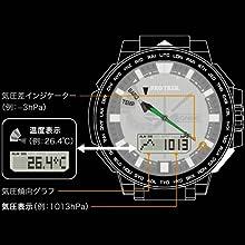 PRX-8000 PRX8000