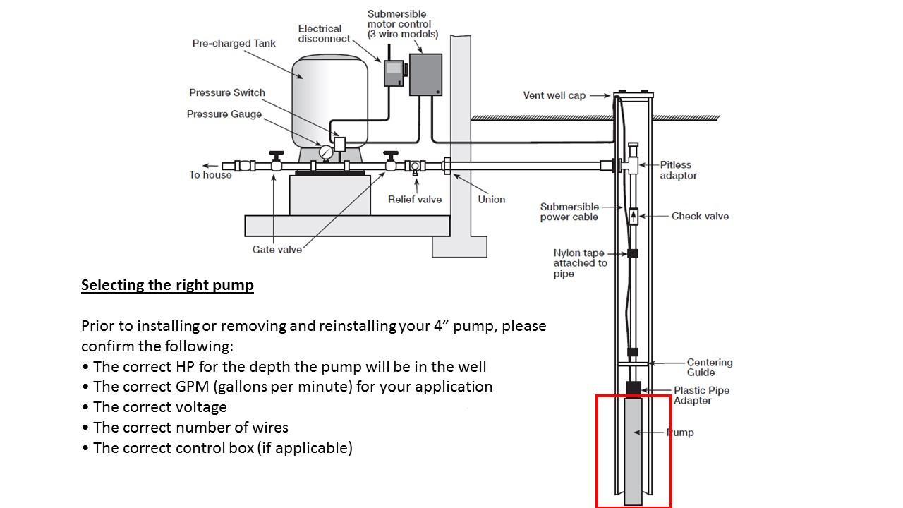 9e189dd2-cd0a-40fb-95bf-74b87cfc4ffe  Horsepower Submersible Pump Wiring Diagram on turbine can, control box wiring, deep well, tank installation, vertical turbine, electric water, koi pond,