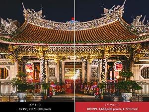 Monteur de 27 pouces résolution de 2560 x 1440 (WQHD),