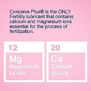 calcium magnesium fertility ttc conceive plus conception ovulation get pregnant fertilization fast