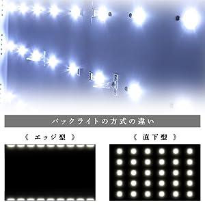 直下型LEDバックライト