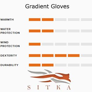 water repellent gloves