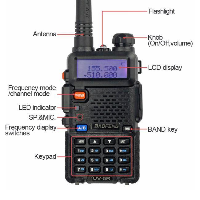 Radio Moreover Sony Xplod Radio Wiring Diagram Moreover Sony Xplod Car