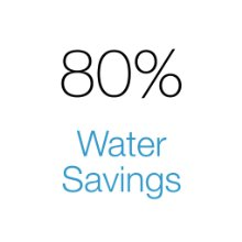 save, water, savings