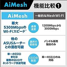 AiMesh機能比較1