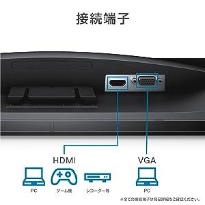 VGAとHDMIに対応
