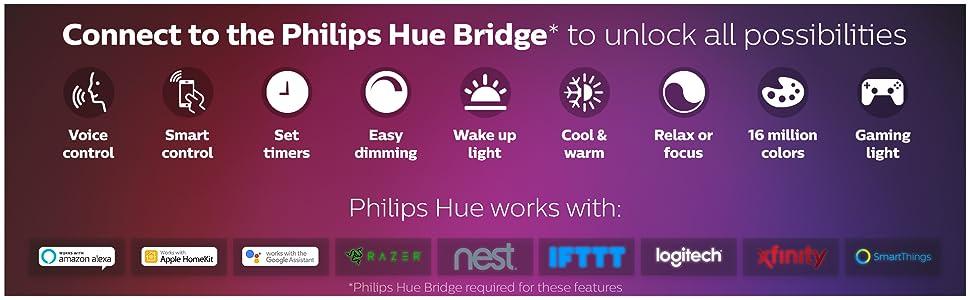 Hue LightStrip Extension