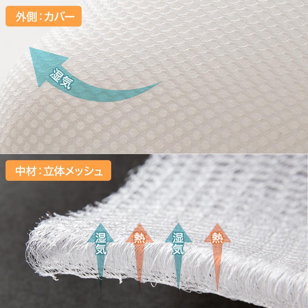 高反発枕の素材