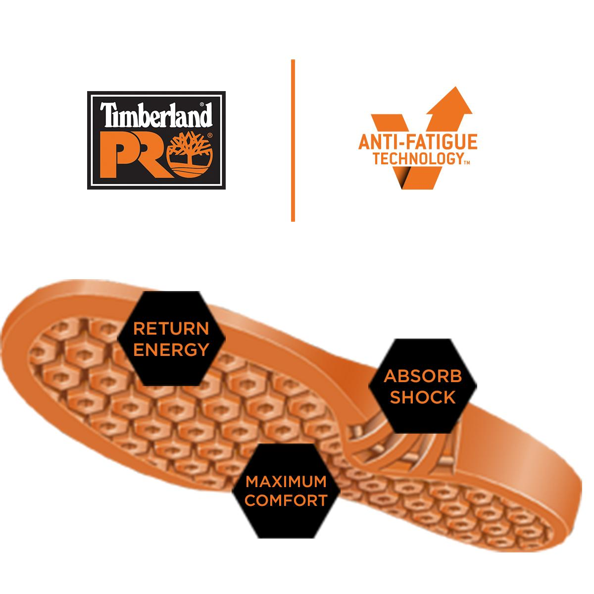 a60ad6ddadcc Amazon.com  Timberland PRO Men s Anti-Fatigue Technology Replacement ...