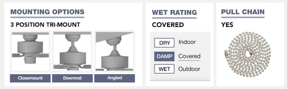 tri-mount, closemount, downrod, angled, wet rating, damp, covered, indoor, pull chain, yes