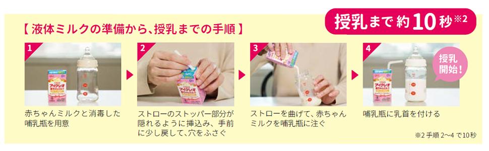 液体ミルクの準備から授乳までの手順