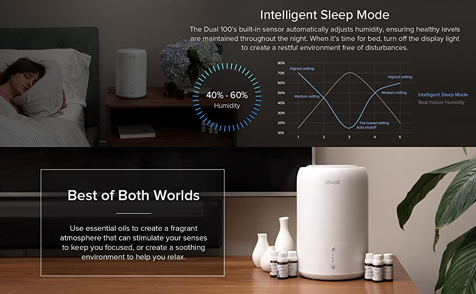 LEVOIT Humidifiers for Bedroom, Cool Mist Humidifier for Babies, Top Fill Ultrasonic Air Humidifier, Essential Oil Diffuser with Smart Sleep Mode,