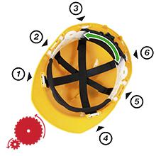 Cubierta para motosierra de repuesto placa protectora universal para jard/ín accesorios eficaces y duraderos color negro protecci/ón contra ara/ñazos
