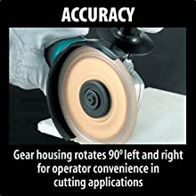 accuracy gear housing rotates left right operator convenience cutting applications
