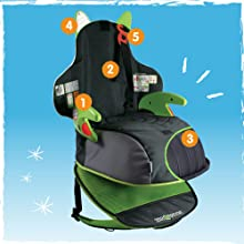 Trunki BoostApak - Mochila de viaje, Asiento alzador de viaje portátil y silla coche grupo 2 3 (Rosa)