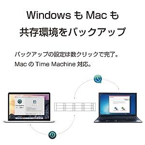 WindowsもMacも簡単バックアップ