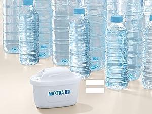 BRITA Filterkartuschen MAXTRA+ im 6er Pack – Kartuschen
