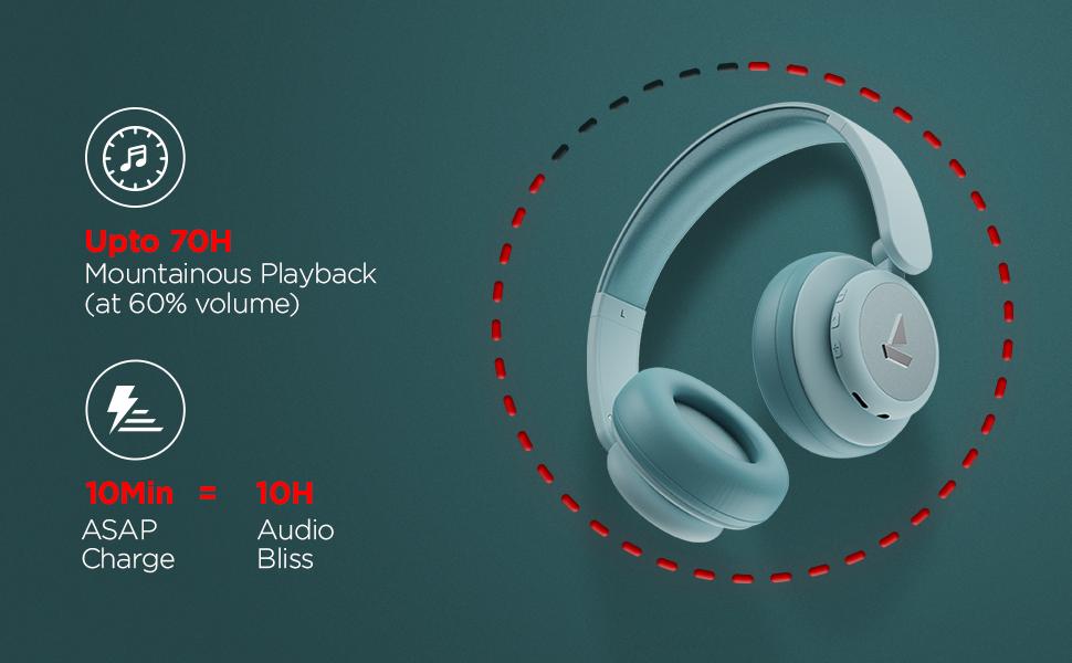 Buy boAt Headphones   boAt Rockerz 450 Pro Bluetooth On-Ear Headphone with Mic(Aqua Blue)