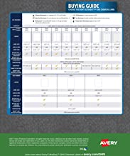 Avery UltraDuty GHS Chemical Labels Buying Guide