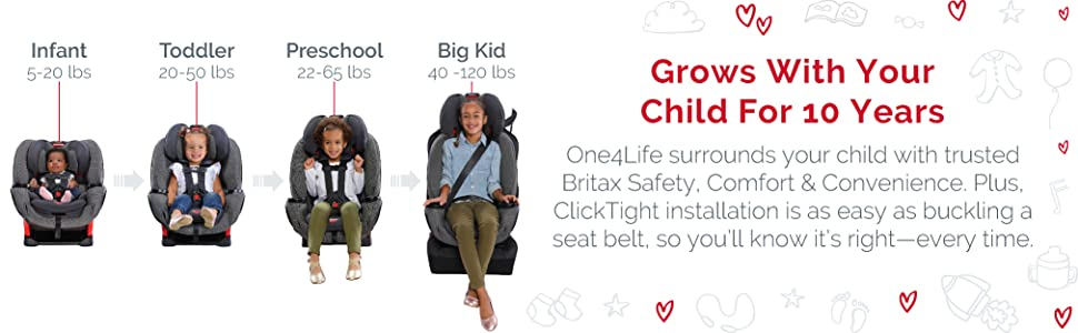 Britax One4Life Stages