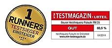 Runner's World Testsieger, ETM Testurteil GUT