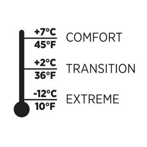 Synth/étique Temp/érature de Confort 7/°C Sac de Couchage 2 Personnes Adultes Homme//Femme D/éperlant Lafuma Bleu//Gris Nunav/üt Double