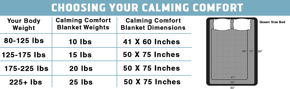 Amazon Com Calming Comfort By Sharper Image Weighted