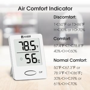 Air comfort indicator